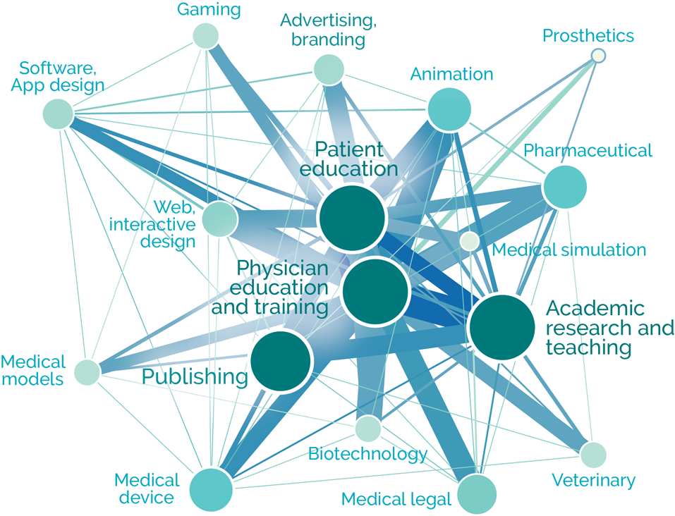 Careers Association Of Medical Illustrators